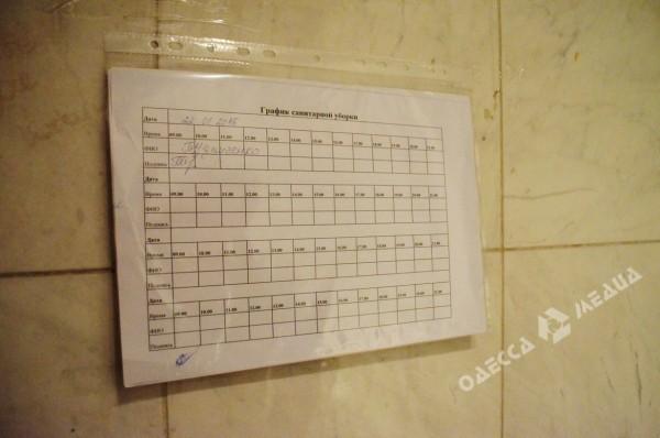 Образец таблицы графика уборки помещений скачать бесплатно